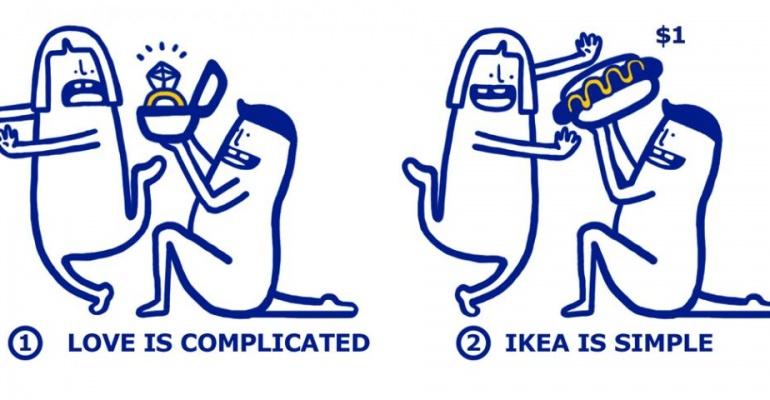 Instrukcja obsługi związków - IKEA